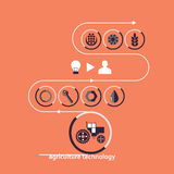 Set of vector characters relating to agriculture. Set of planar vector characters relating to agriculture Royalty Free Stock Photos
