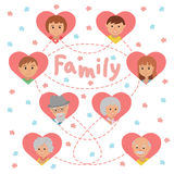 Set of vector colored icons faces family members. Grandparents parents and children on white background in hearts lettering Stock Images