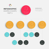 Set of vector flat design infographic charts and graphs 5 Royalty Free Stock Image