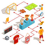 Set of vector isometric soccer icons Royalty Free Stock Photo