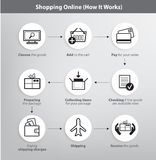 Set of vector online shopping process infographics Stock Photo