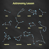 A set of vector signs of the zodiac. Collection constellations drawn on the blackboard with chalk Royalty Free Stock Image