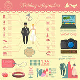Set of vintage wedding, fashion style and travel infographic ele Stock Image