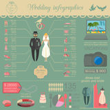 Set of vintage wedding, fashion style and travel infographic ele Royalty Free Stock Photography
