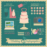 Set of vintage wedding, fashion style and travel infographic ele Royalty Free Stock Image