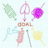 Set von Hand-zeichnen Zeile und Pfeil. Lizenzfreie Stockfotos