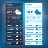 Weather widgets template Royalty Free Stock Image