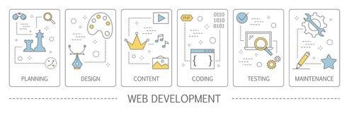 Set of web development vertical banners royalty free illustration