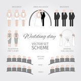 Set Wedding day. Scheme Royalty Free Stock Image
