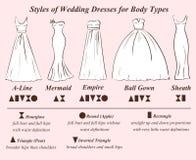 Set of wedding dress styles. Set of wedding dress styles for female body shape types. Wedding dress infographic Stock Photos
