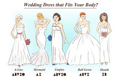 Set of wedding dress styles for female body shape types. Women in wedding dress Royalty Free Stock Image