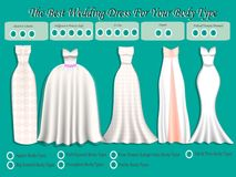 Set of wedding dress. Wedding dress for  body type. Wedding dress infographic. Set of wedding dress styles Royalty Free Stock Photos