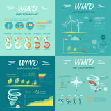 Set of Wind Infographics Vector Illustrations. Set of wind infographic vectors. Flat style. People attacked wind, cars lifted vortex, compass rose,  topple trees Royalty Free Stock Photography