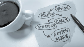 Set your goals corporate concept paper stickers Royalty Free Stock Photography