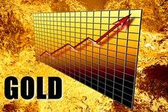 Seta do gráfico do lingote de ouro