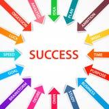 Setas coloridas com dados. Círculo do ciclo. Negócio Imagens de Stock Royalty Free