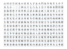 setki kanji Fotografia Royalty Free