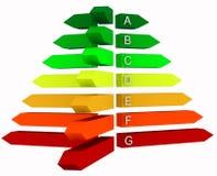 Sette livelli di albero energico di risparmio di temi su bianco Immagine Stock Libera da Diritti