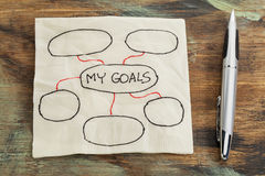 Setting goals napkin doodle Stock Images