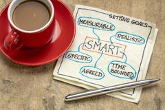 Setting SMART goals concept on napkin. SMART specific, measurable, agreed, realistic, time-bound goal setting concept - a napkin doodle with a cup of coffee royalty free stock photos