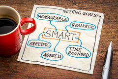 Setting SMART goals concept on napkin. SMART ( specific, measurable, agreed, realistic, time-bound) goal setting concept - a napkin doodle on a grunge wooden royalty free stock images