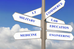 Seven career path. Concept shown in the street direction Royalty Free Stock Photography