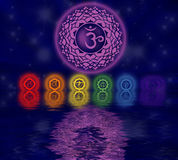 The seven chakras. Illustration containing the seven chakric symbols Royalty Free Stock Image