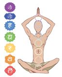 Seven chakras. Man silhouette in yoga position with the symbols of seven chakras Stock Image