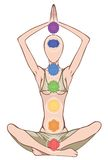 Seven chakras. Woman silhouette in yoga position with the symbols of seven chakras Royalty Free Stock Photography