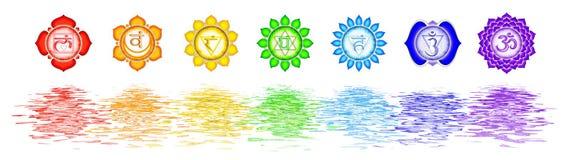 The seven chakras banner Stock Photos