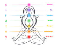 Seven chakras on body woman silhouette Royalty Free Stock Photos