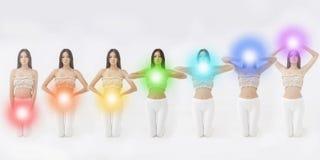 Seven Chakras concept