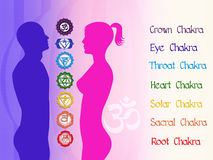 Seven Chakras Royalty Free Stock Photo