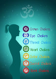 Seven Chakras Royalty Free Stock Photography