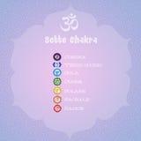 Seven Chakras Royalty Free Stock Photos