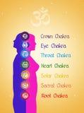 Seven Chakras symbol Royalty Free Stock Image