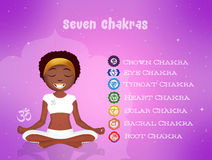 Seven Chakras symbols Royalty Free Stock Photos