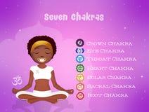 Seven Chakras symbols Royalty Free Stock Photos
