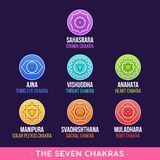 The Seven Chakras and their meanings royalty free illustration