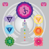 Seven chakras for yoga Stock Image