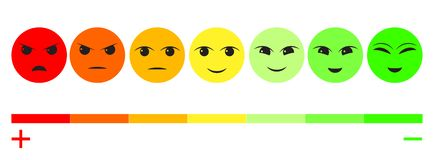 Seven Color Faces Feedback/Mood. Set seven faces scale - smile neutral sad - isolated vector illustration. Scale bar rating feedba. Ck from red to green. Flat royalty free illustration