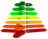 Seven levels of energetic efficiency tree on white Royalty Free Stock Image