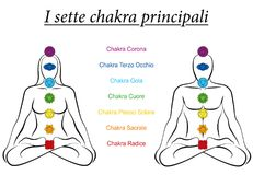 Seven Major Chakras Italian Names Woman Man Couple Stock Images