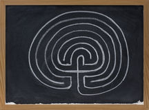 Seven ring labyrinth on blackboard Royalty Free Stock Images