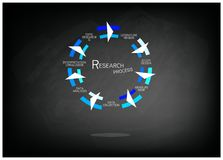 Seven Step of Research Process on Chalkboard. Business and Marketing or Social Research Process, Seven Step of Research Methods on Black Chalkboard Vector Illustration