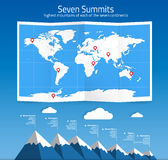 Seven Summits Royalty Free Stock Photography