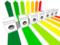 Seven washing machines. Certified in seven energetic classes Stock Image