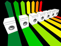 Seven washing machines energy rating diagram Royalty Free Stock Image