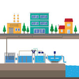 Sewage treatment plant. In simple graphic Royalty Free Stock Photo