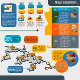 Sewing Infographics Set Royalty Free Stock Photography